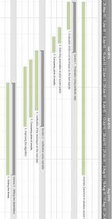 dissertation in strategic management environmental science