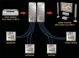 cat5 wiring diagram wall plate cat5 image wiring cat 5 cable wall plate jodebal com on cat5 wiring diagram wall plate