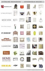 best 25 home decor online shopping ideas