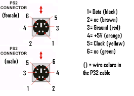 usb to ps 2 wiring usb database wiring diagram images keyboard wiring color code nest wiring diagram
