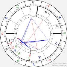 Taraji P Henson Birth Chart Horoscope Date Of Birth Astro