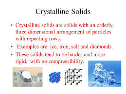 compressibility examples. 3 crystalline compressibility examples i