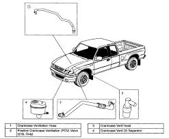 mazda b series pickup truck wiring diagram manual original mazda b engine manual regard to mazda b manual mazda b series pickup truck wiring diagram manual original pertaining