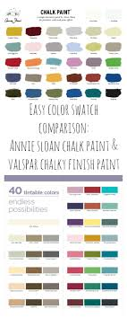Honest Review Valspar Chalky Finish Vs Annie Sloan Chalk