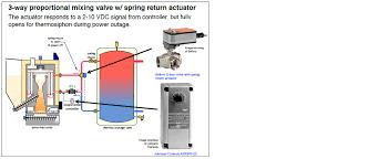 belimo actuator wiring belimo image wiring diagram belimo 3 way valve piping diagram smartdraw diagrams on belimo actuator wiring