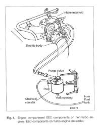 fuel injection eec vacuum lines
