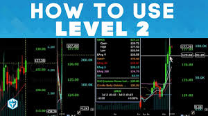 Forex Depth Chart How To Use Level2 Market Depth For Day Trading