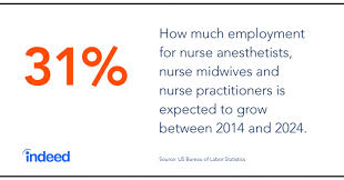 Focus On Nursing: A High Demand, High Growth Job Of The Future ...