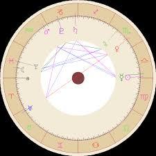 Astromart Birth Chart