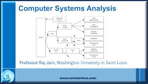 System Analysis Under Fontanacountryinn Com