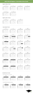 Most Popular Beginner Guitar Chords Chart Musician Tuts