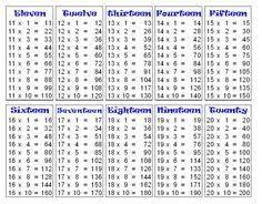 Multiplication Chart 1 100 Pdf Image Result For Mathematics Table 1 To 20 Pdf Math Charts