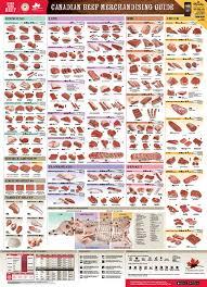 Canadian Beef Merchandising Guide 26 X36