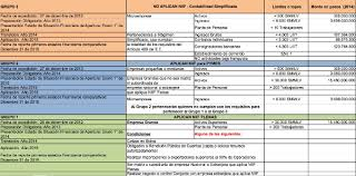 Formatos De Cronogramas De Actividades Cronograma Modelos Y Formatos