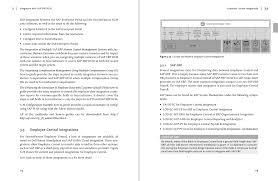 Successfactors With Sap Erp Hcm Business Processes An By Sap Press