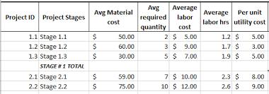 Project Estimate Template Excel Best Excel Tutorial Project Cost Estimator Template