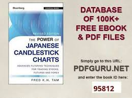 Candlestick Charting For Dummies Pdf