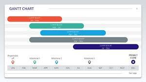 Free Gantt Chart Templates For Powerpoint Presentations