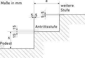 Auch die holzstufen sind aber ein garant für eine schwingungsfreie stufe. Din 18065 Gebaudetreppen Begriffe Messregeln Hauptmasse