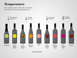 Wine Serving Temperature Chart 7 Basics To Serving Wine And Glassware Wine Folly