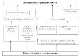 Реферат Управление персоналом как механизм реализации  Управление персоналом как механизм реализации государственной кадровой политики