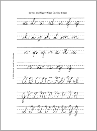 Online Cursive Chart A To Z Cursive Letters View Lowercase And Uppercase