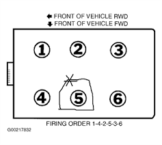 solved looking for cylinder diagram location on 2001 ford fixya 2ddddb6 gif