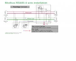 modbus rs485 wiring diagram modbus image wiring modbus rs485 wiring modbus auto wiring diagram schematic on modbus rs485 wiring diagram