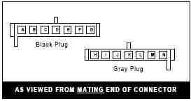 i need wiring diagram for 97 ram 1500 slt stereo graphic