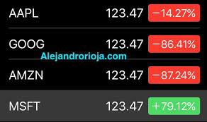Nasdaq Quotes Delectable NASDAQ Quotes Issue Amazon Apple Microsoft All Showing 4848