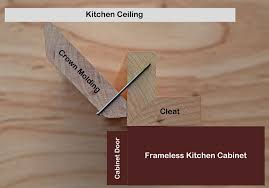 attaching crown molding to frameless kitchen cabinets carpentry intended for how to cut and install