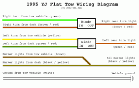 4 flat trailer wiring diagram wiring diagram 4 flat trailer wiring diagram diagrams