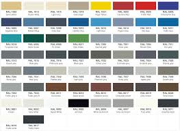 Akzo Nobel Powder Coatings Color Chart Security Door Colour Options Power Coating Sunray