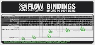 Burton Binding Size Chart Uk 67 Correct Flow Boots Size Chart