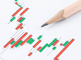 Forex Charting Tools Learn How To Draw Support And Resistance Levels Like A Boss