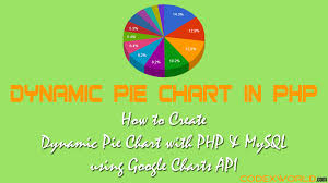 Create Dynamic Pie Chart In Php With Google Charts Codexworld