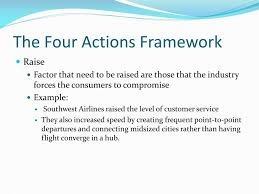Four Actions Framework Ppt Blue Ocean Strategy Chapter 2 Powerpoint Presentation