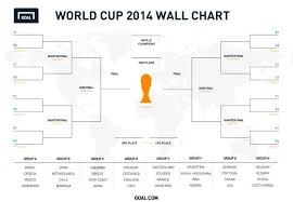 Blank Wall Chart Download Your Own World Cup Wallchart Goal Com