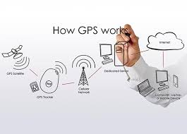 How Gps Works How Your Gps Works Professional Gps Trackers For Asset