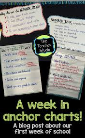 School Chart Work Ideas