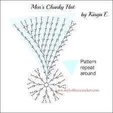 Mens Chunky Hat Free Crochet Pattern Written