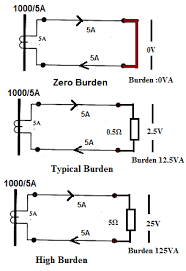 current transformer electrical notes articles untitled