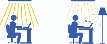 workspace lighting. workspace lighting a