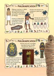 Ancient Egyptian Hair Style ks2 ancient egypt mummification posters middle ages pinterest 8977 by wearticles.com