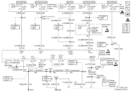 5 7 vortec wiring harness wiring diagram and hernes 4 3 vortec wiring diagram auto schematic gm 5 0 diagram together 7 3l pcm