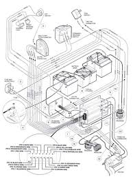 Unique star car wiring diagram picture collection electrical
