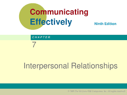 Interpersonal Relationships Interpersonal Relationships Ppt Download
