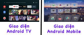 Android Tivi Box Magicsee N5 Max S905X3 – Ram 4GB