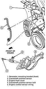 repair guides electronic engine controls crankshaft position 2002 Ford Explorer O2 Wiring Diagram 2002 Ford Explorer O2 Wiring Diagram #59 2002 ford explorer oxygen sensor diagram