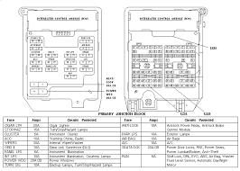 1999 cougar fuse box 1999 wiring diagrams instruction 1995 mercury grand marquis fuse box location at 1997 Mercury Grand Marquis Fuse Box Diagram